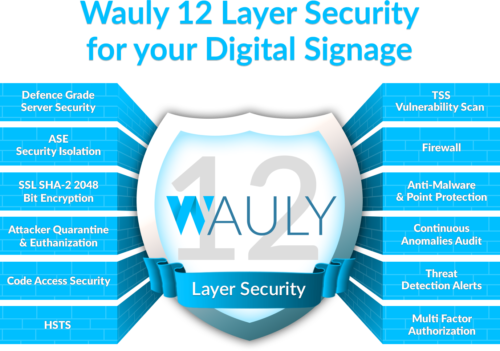 Secure digital signage providers